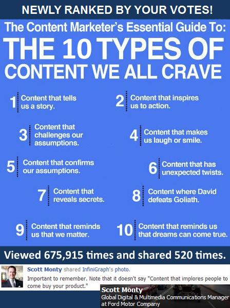 contentcravebiggie